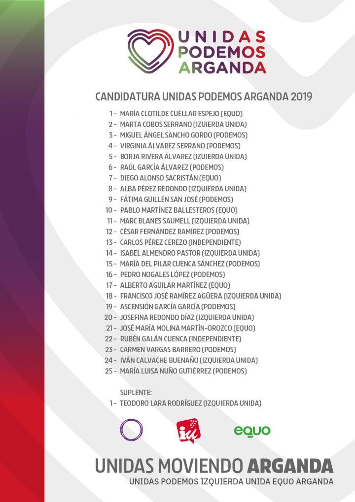 UPArganda - Lista - Candidatura