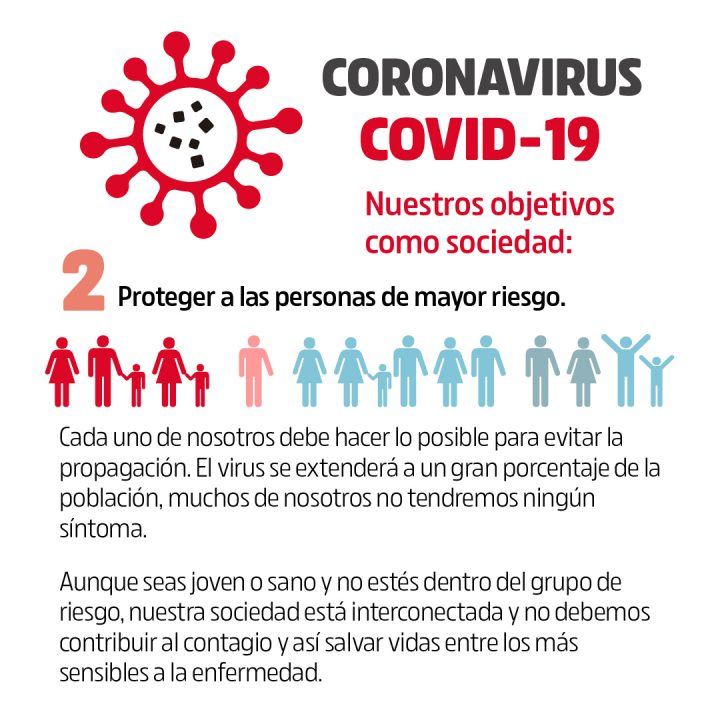 Coronavirus Objetivos y medidas 2
