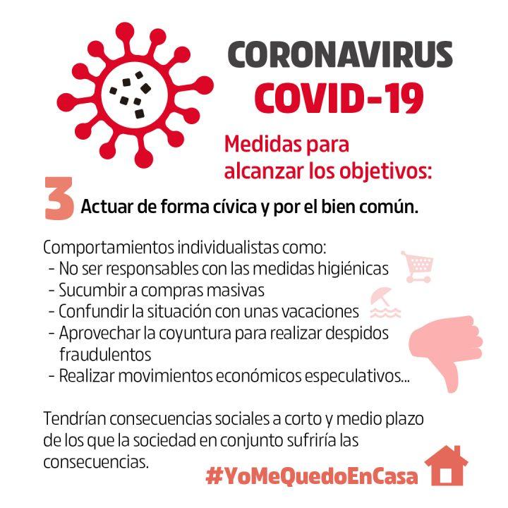 Coronavirus Objetivos y medidas 3