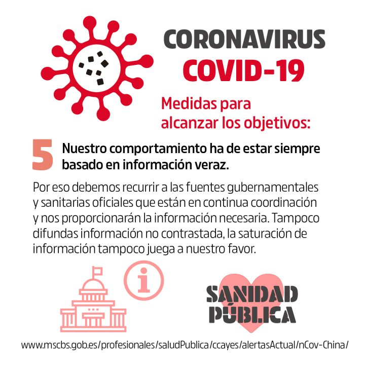 Coronavirus Objetivos y medidas 5