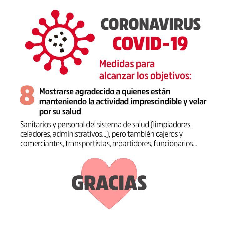 Coronavirus Objetivos y medidas 8