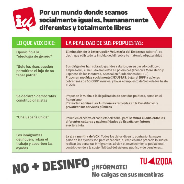 IUArganda - Auge Vox - No + Desinfo
