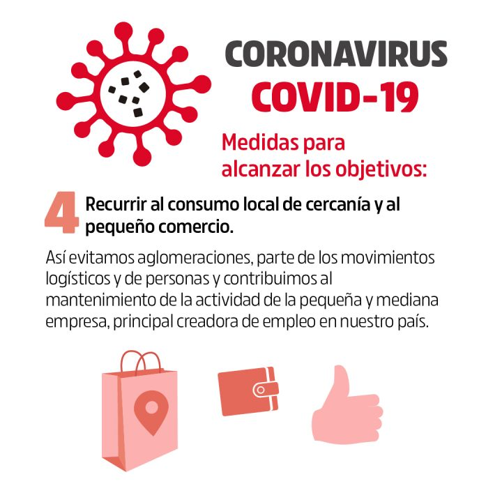 Coronavirus Objetivos y medidas 4