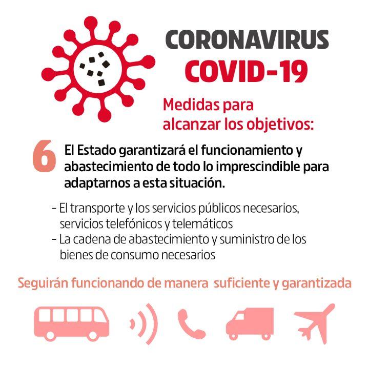 Coronavirus Objetivos y medidas 6
